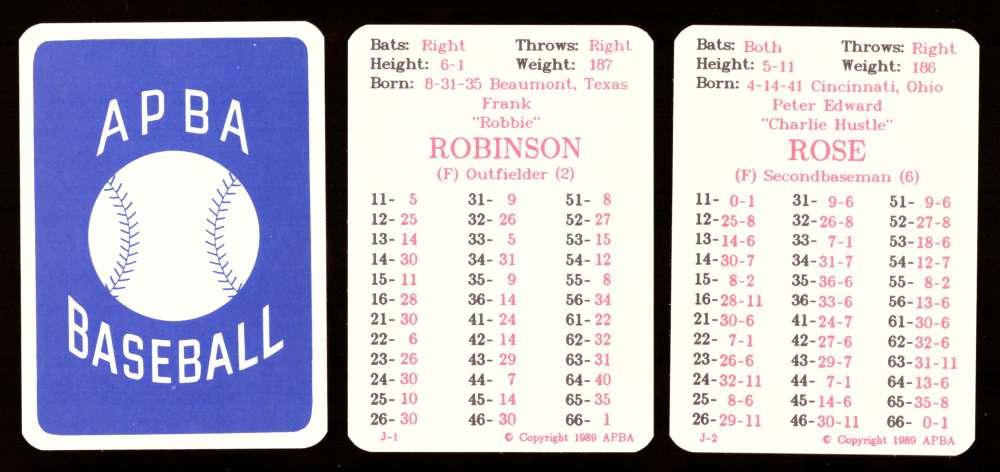 1964 APBA (Reprint) Season - CINCINNATI REDS Team Set (Released I989)