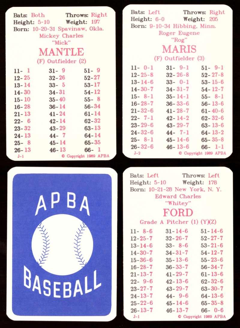 1964 APBA (Reprint) Season - NEW YORK YANKEES Team Set