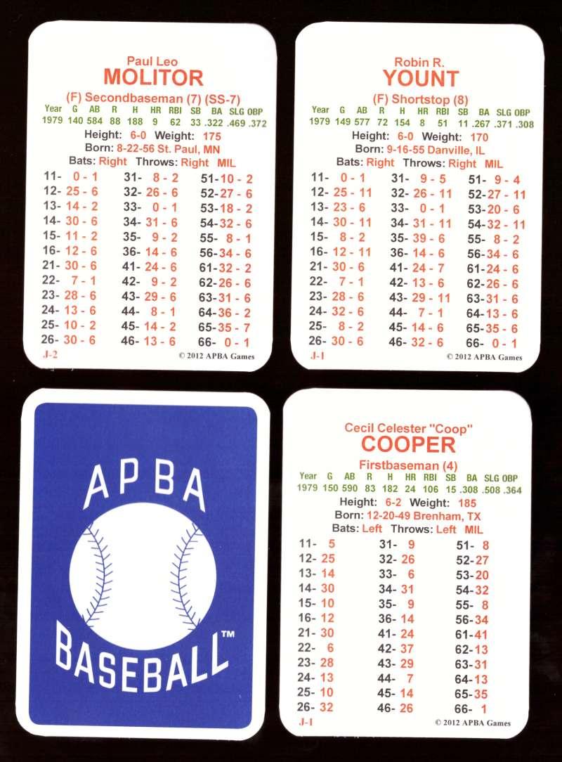 1979 APBA Reprint Season - MILWAUKEE BREWERS Team Set