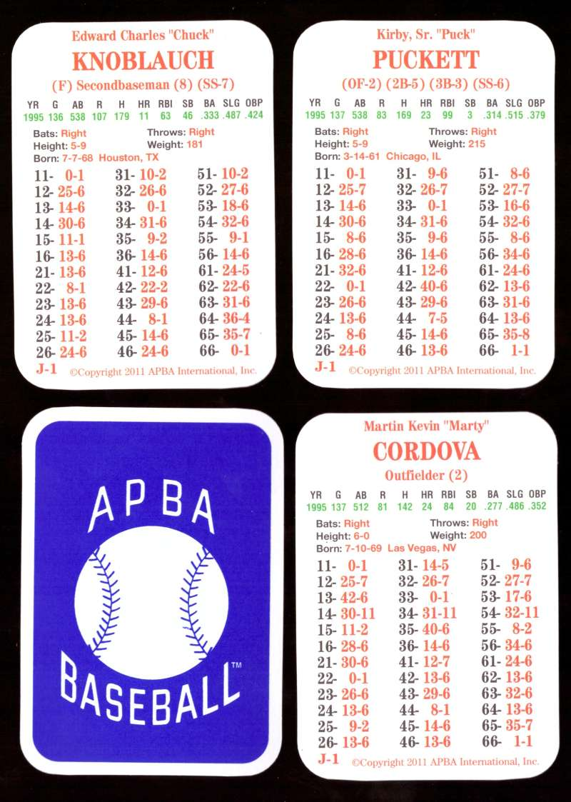 1995 (R Reprint) APBA Season - MINNESOTA TWINS Team Set (No Envelope)