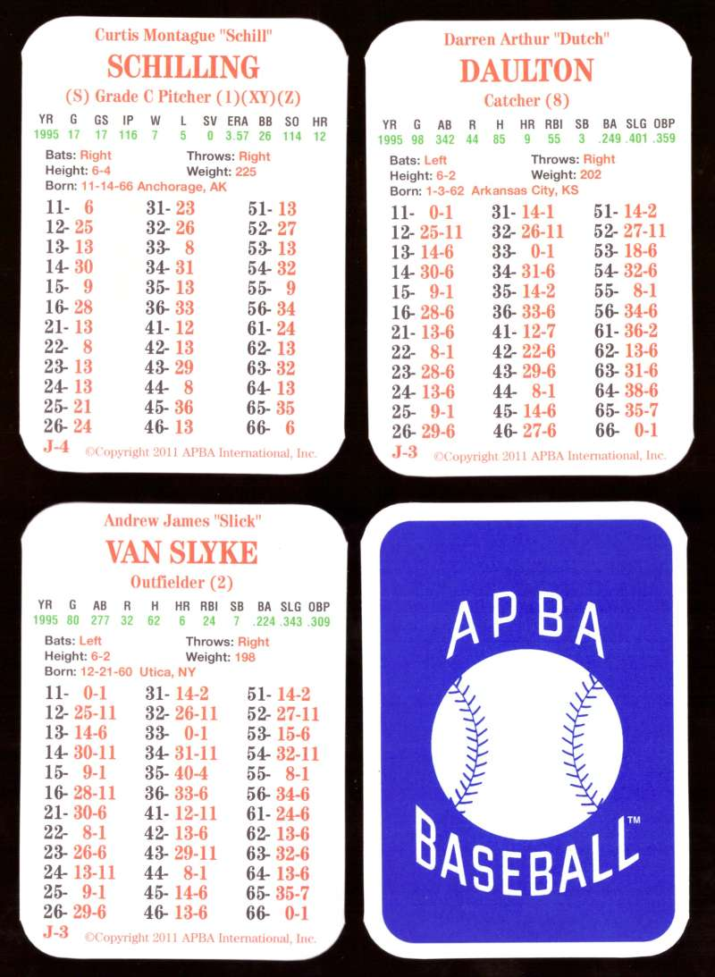 1995 (R Reprint) APBA Season - PHILADELPHIA PHILLIES Team Set (No Envelope)