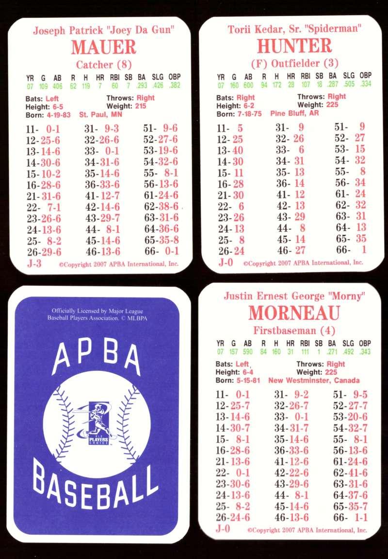 2007 APBA Season - MINNESOTA TWINS Team Set
