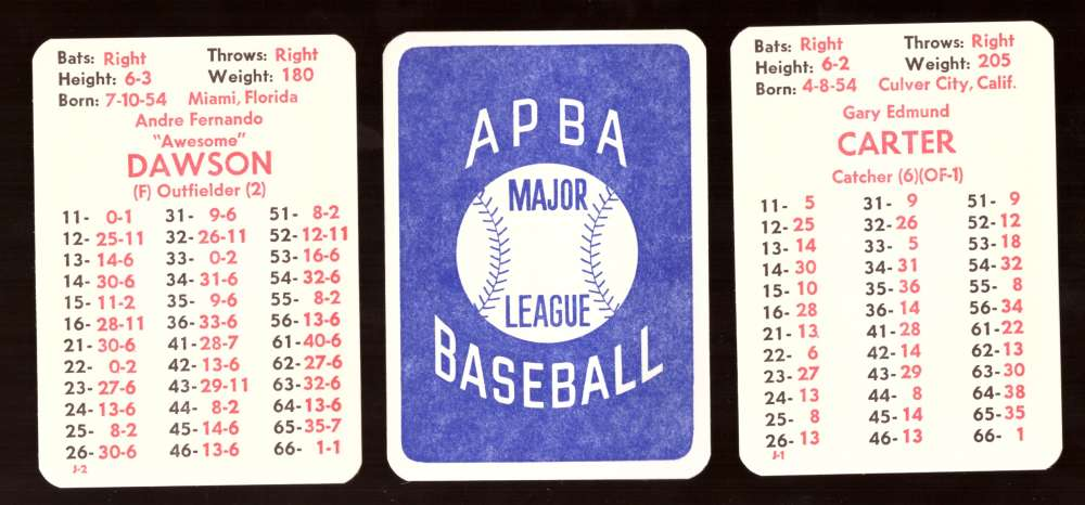1977 APBA Season w/ Extra Players - MONTREAL EXPOS Team Set