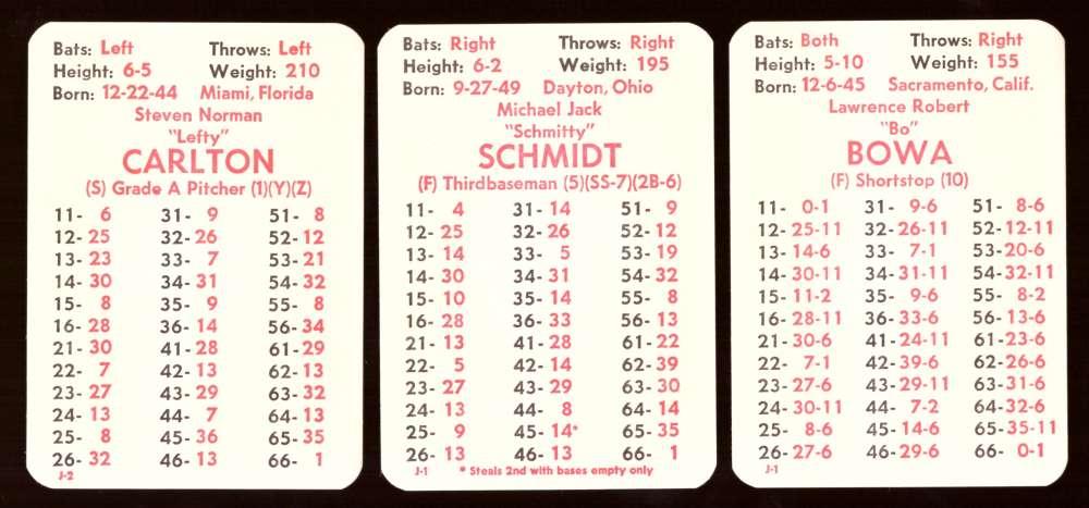 1977 APBA Season w/ Extra Players - PHILADELPHIA PHILLIES Team Set