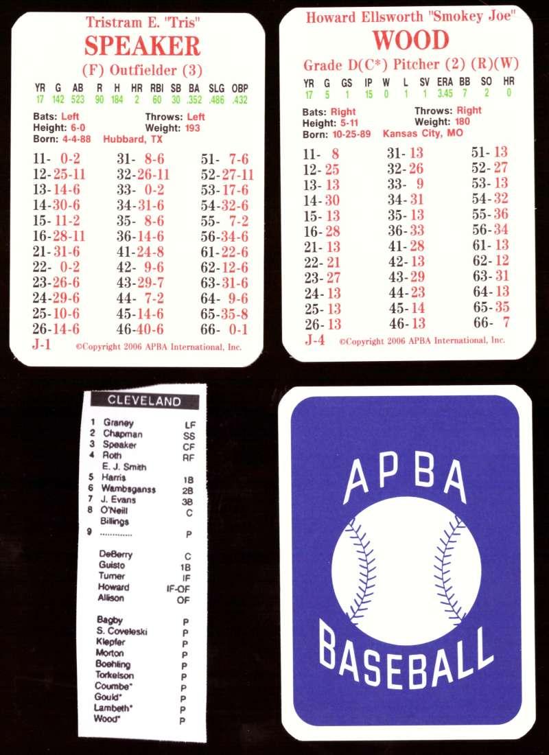 1917 APBA Season - CLEVELAND INDIANS Team Set (No Envelopes)