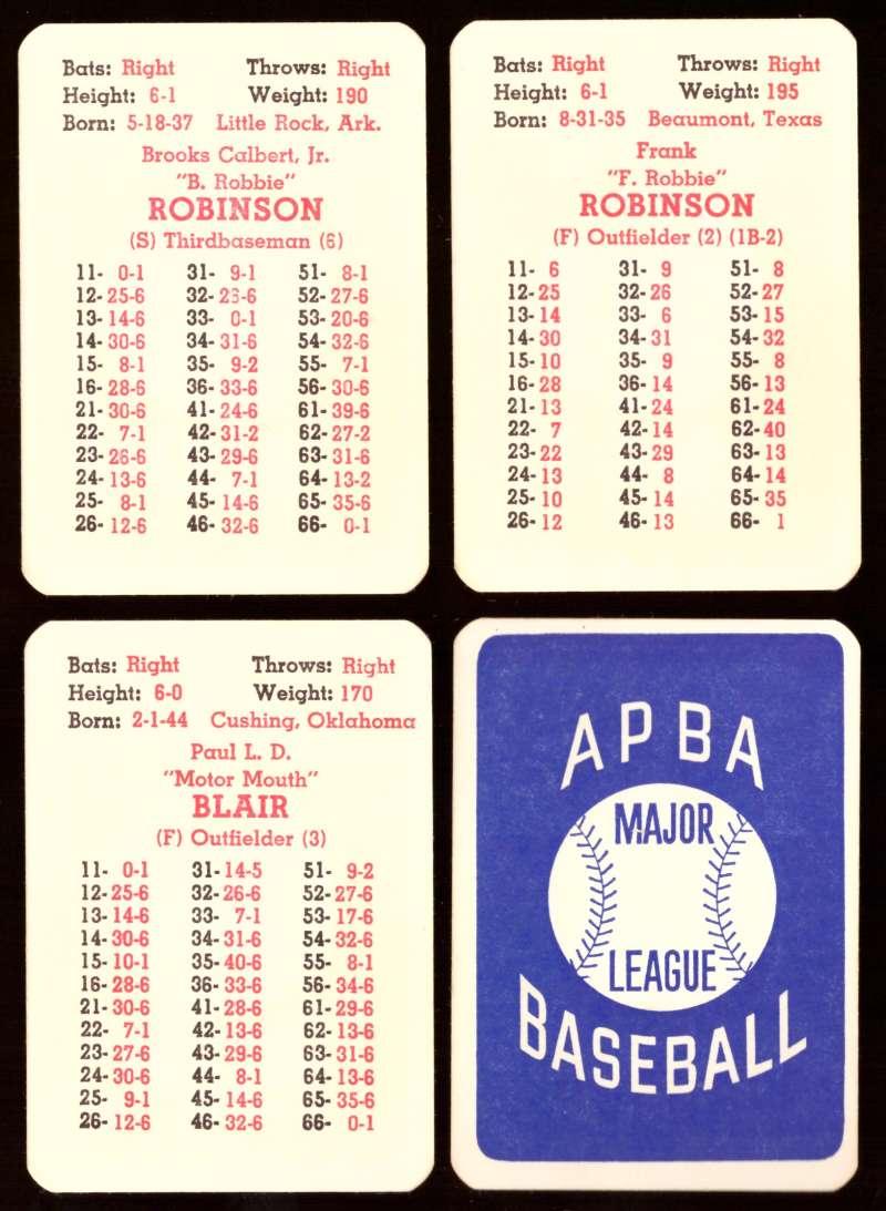 1968 APBA Original Season w/ XB - BALTIMORE ORIOLES Team Set