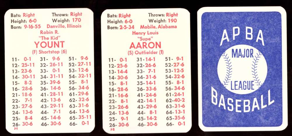1975 APBA Season w/ EX Players - MILWAUKEE BREWERS Team Set