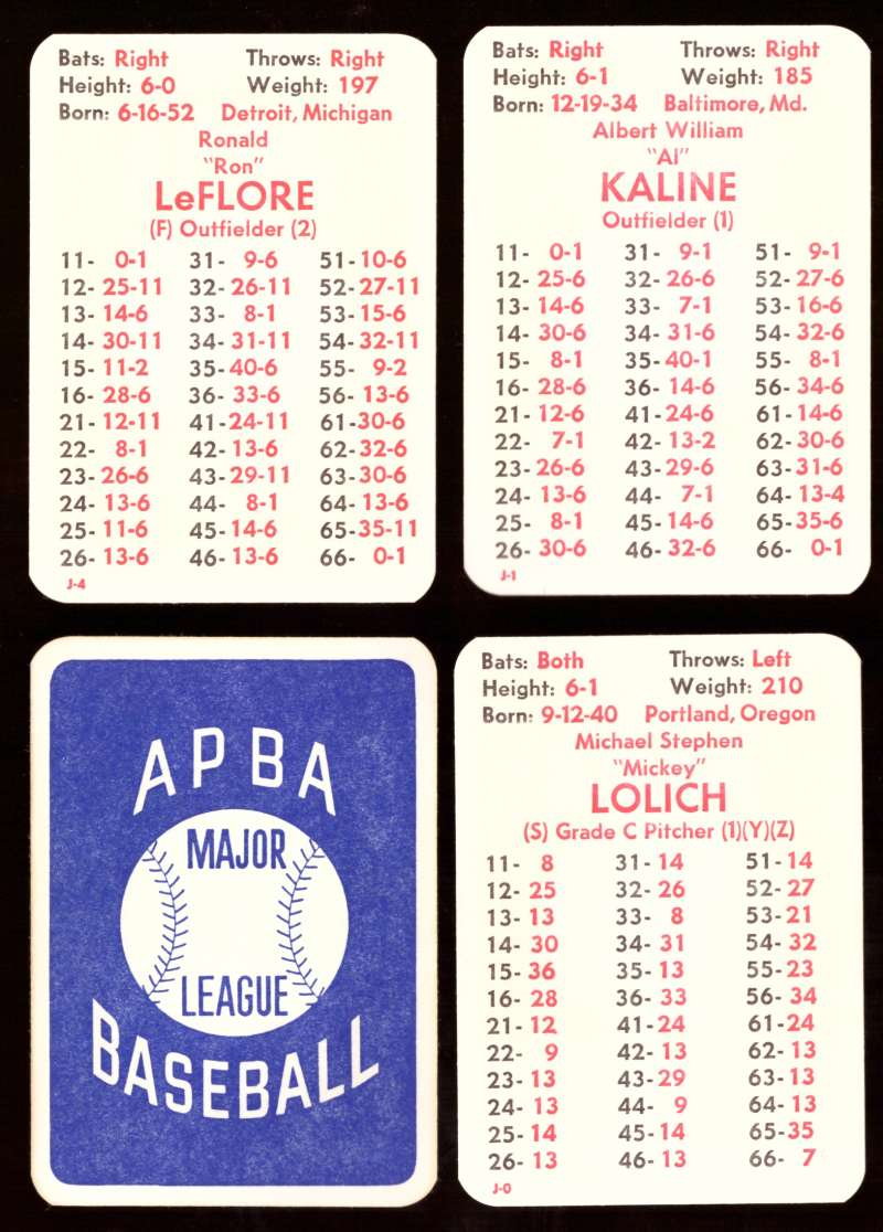 1974 APBA Season - DETROIT TIGERS Team Set