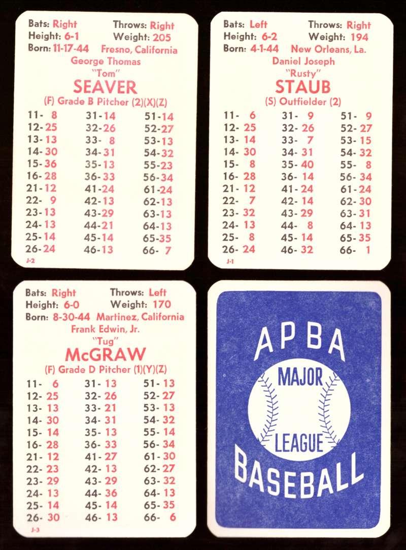 1974 APBA Season - NEW YORK METS Team Set
