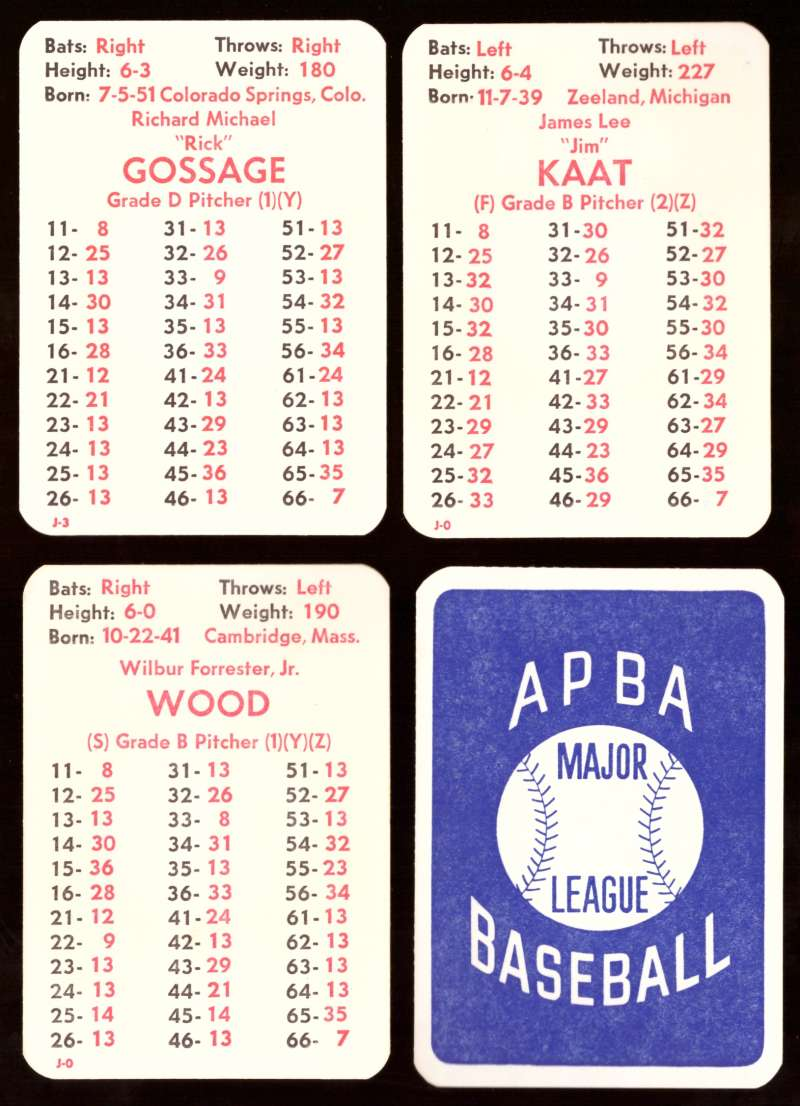1974 APBA Original Season w/ XB - CHICAGO WHITE SOX Team Set