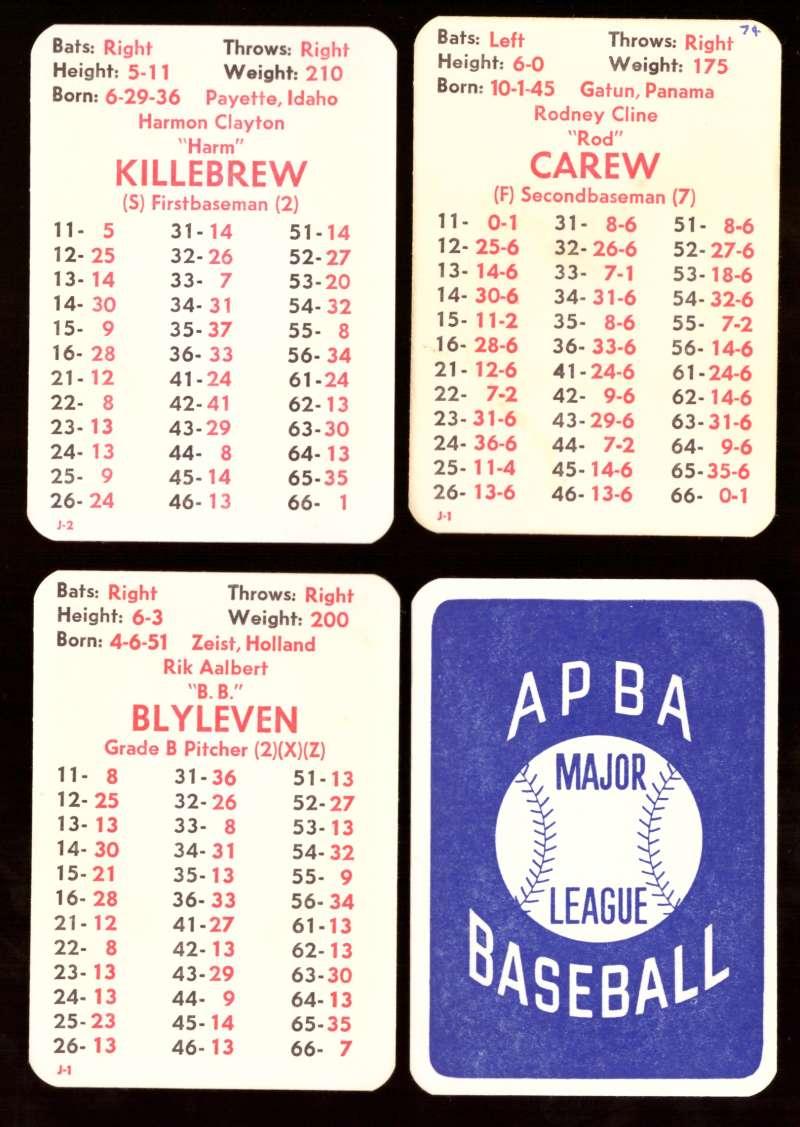 1974 APBA Original Season w/ XB - MINNESOTA TWINS Team Set