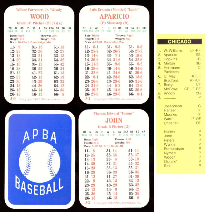 1969 APBA Reprint Season (from '08) - CHICAGO WHITE SOX Team Set
