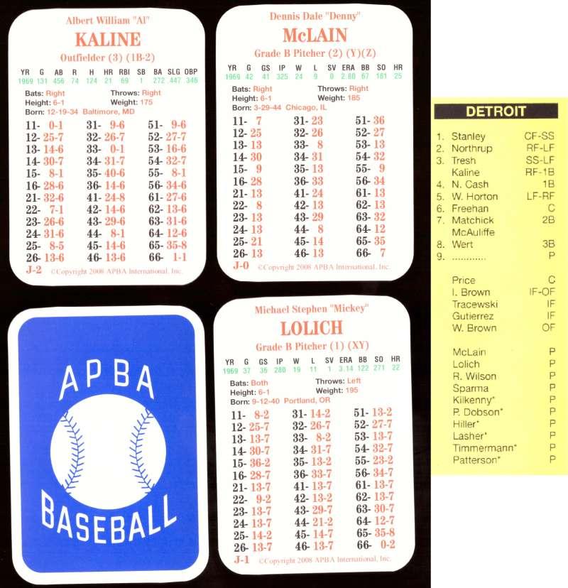 1969 APBA Reprint Season (from '08) - DETROIT TIGERS Team Set