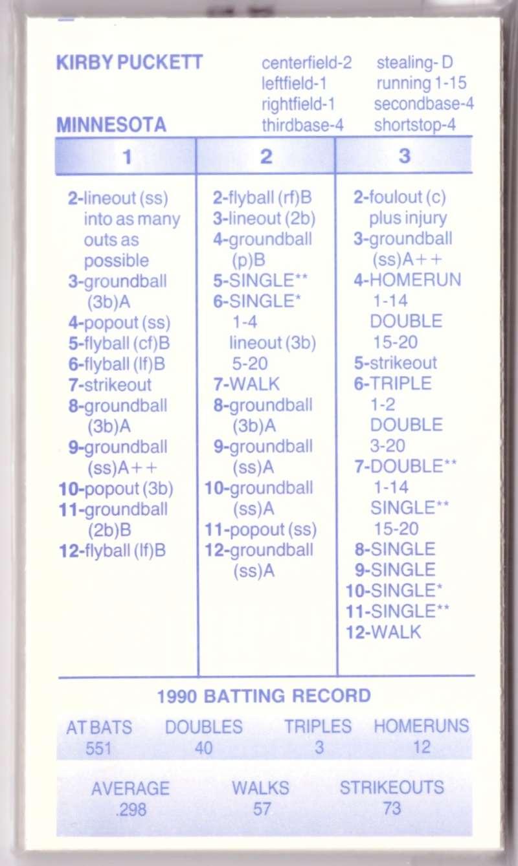 1990 Strat-O-Matic Season - MINNESOTA TWINS Team Set
