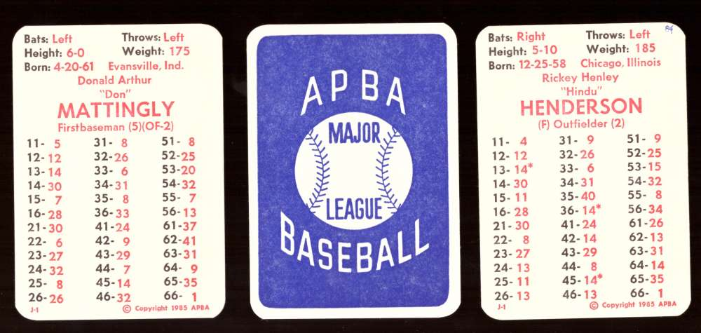 1984 APBA Season - NEW YORK YANKEES Team Set