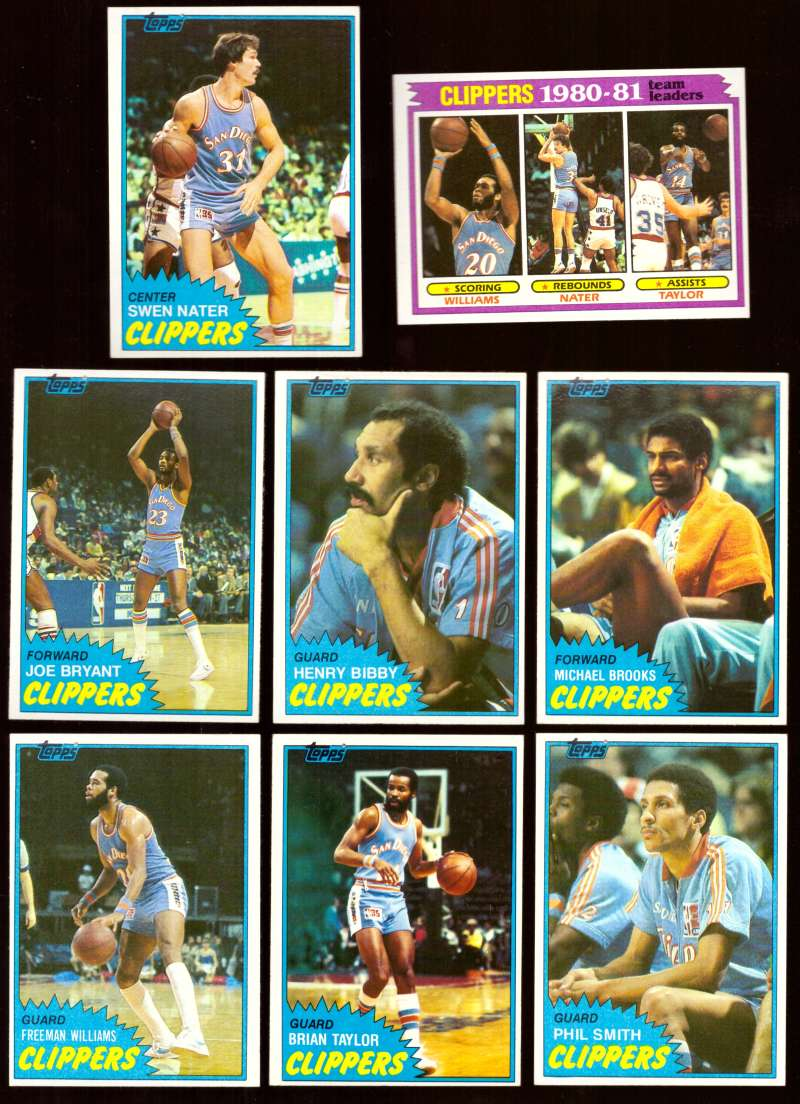 1981-82 Topps Basketball Team Set (EX Conditon) - San Diego Clippers