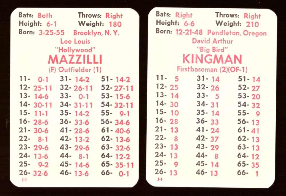 1981 APBA Season - NEW YORK METS Team Set