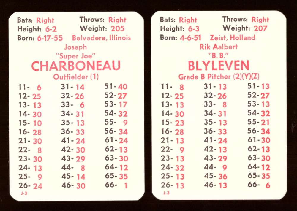 1981 APBA Season w/EX Players - CLEVELAND INDIANS Team Set