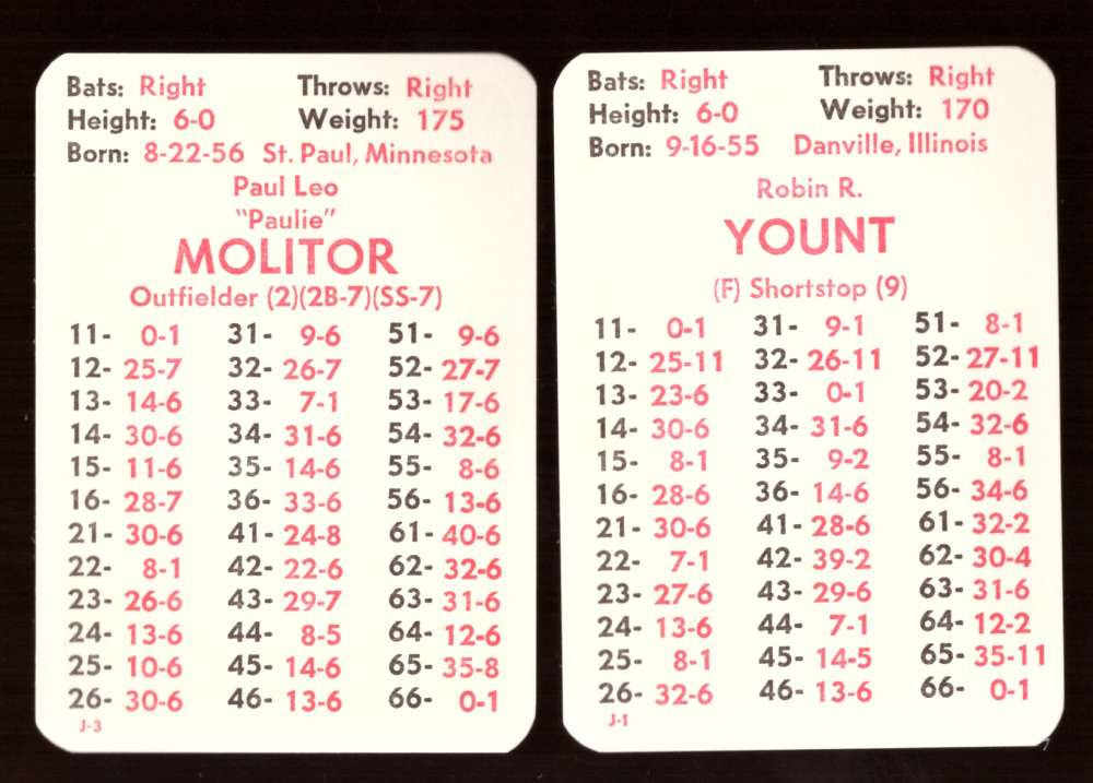 1981 APBA Season w/EX Players - MILWAUKEE BREWERS Team Set