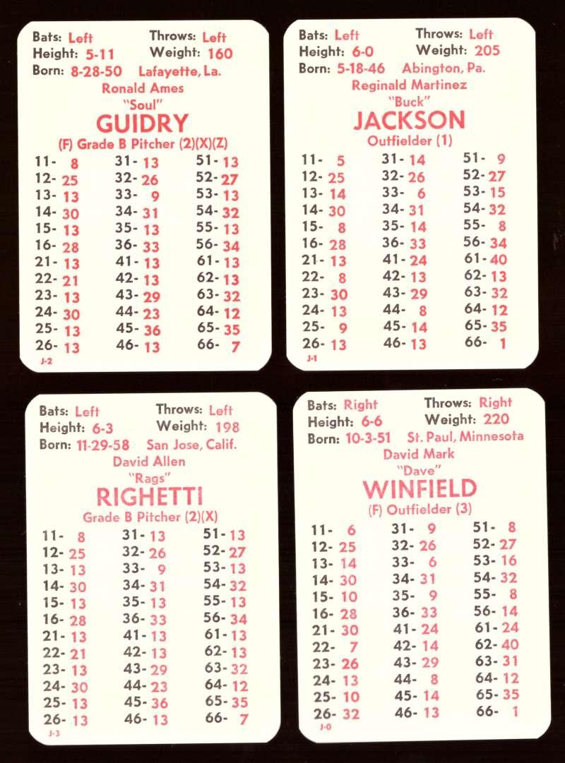 1981 APBA Season w/EX Players - NEW YORK YANKEES Team Set