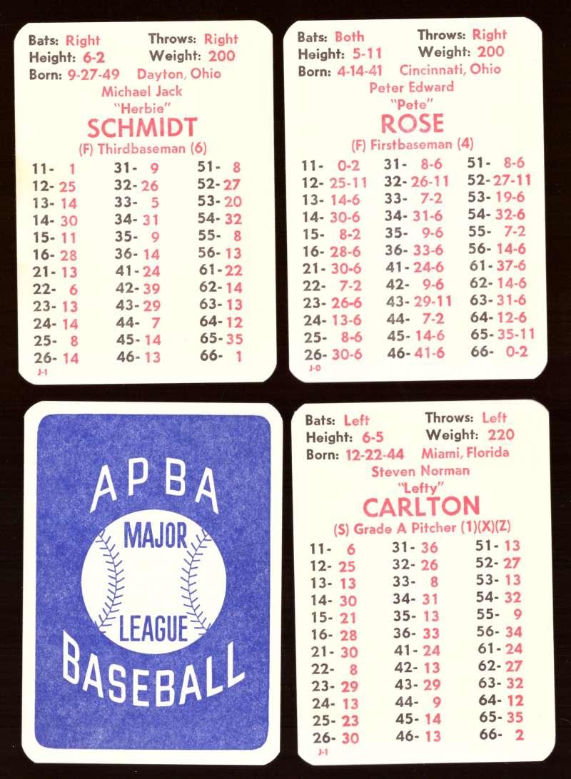 1981 APBA Season w/EX Players - PHILADELPHIA PHILLIES Team Set
