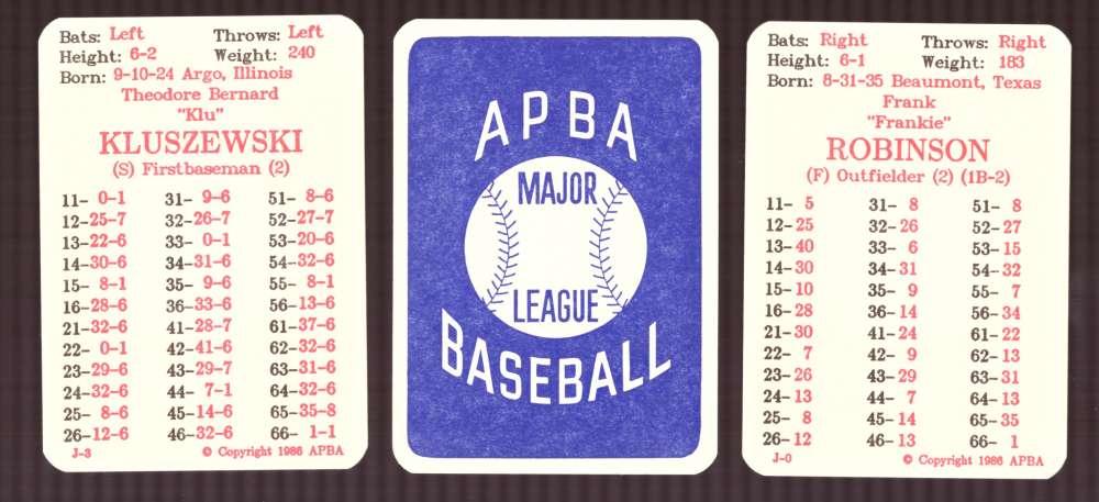 1957 APBA (Reprint) Season - CINCINNATI REDS Team Set