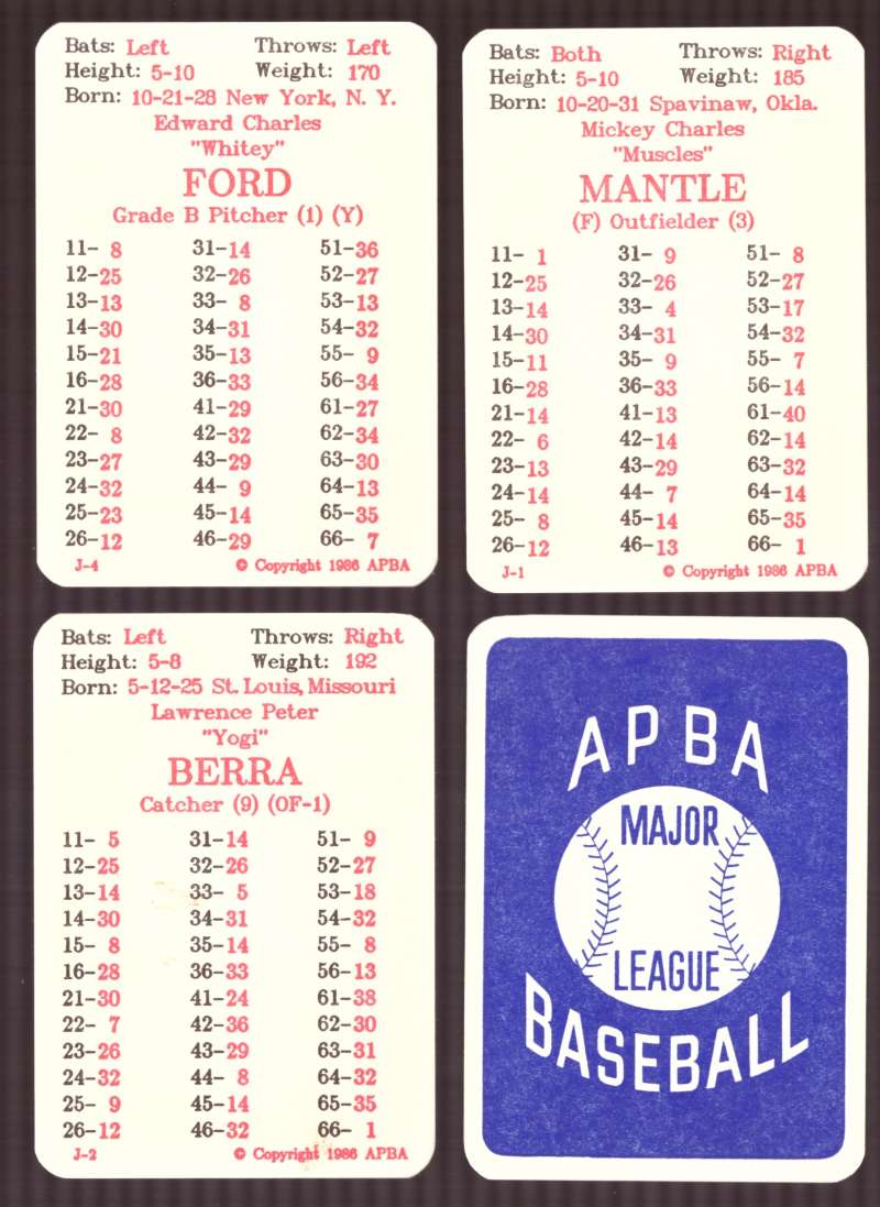 1957 APBA (Reprint) Season - NEW YORK YANKEES Team Set (Issued I986)