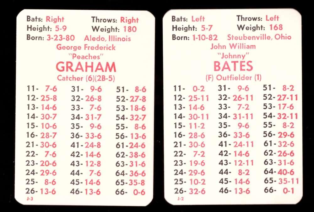 1908 APBA Season - BOSTON BRAVES Team Set