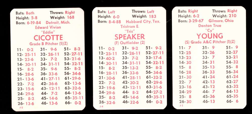 1908 APBA Season - BOSTON RED SOX Team Set