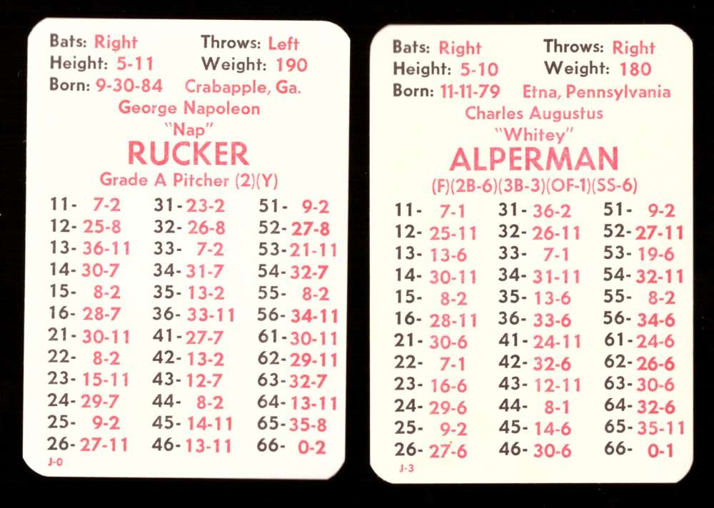 1908 APBA Season - BROOKLYN ROBINS (DODGERS) Team Set