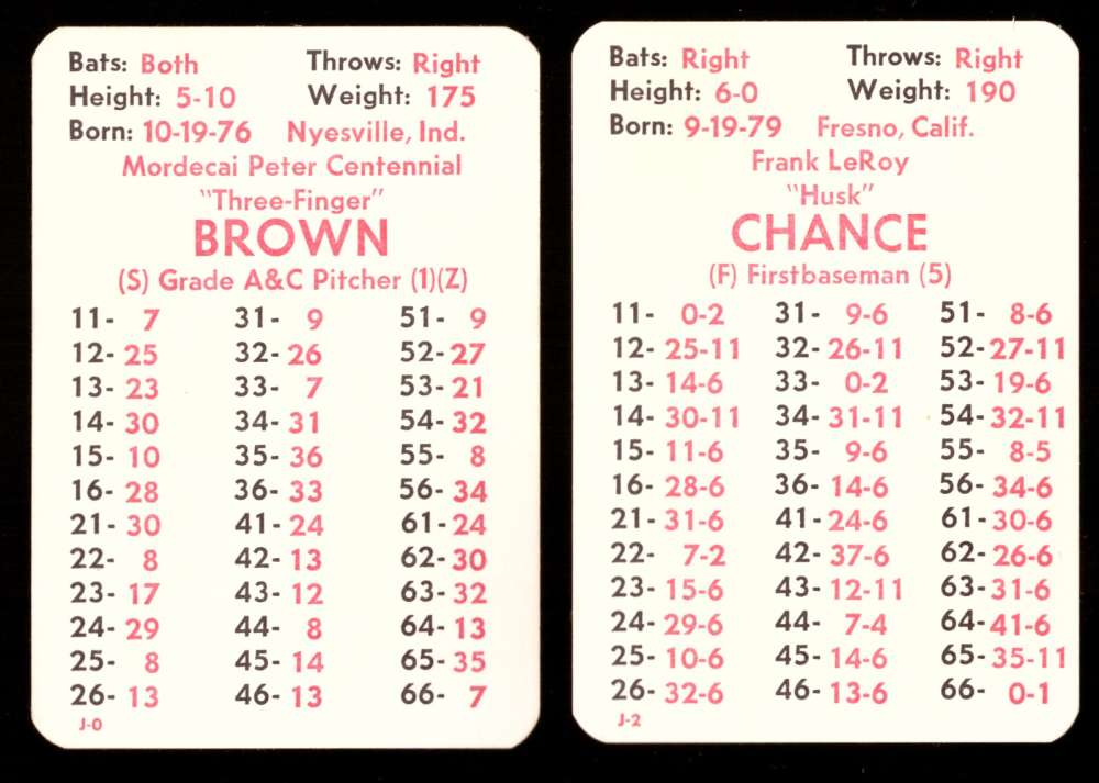 1908 APBA Season - CHICAGO CUBS Team Set