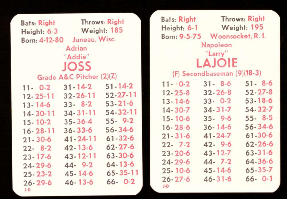 1908 APBA Season - CLEVELAND INDIANS Team Set