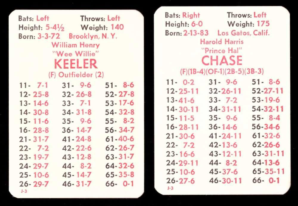 1908 APBA Season - NEW YORK YANKEES Team Set