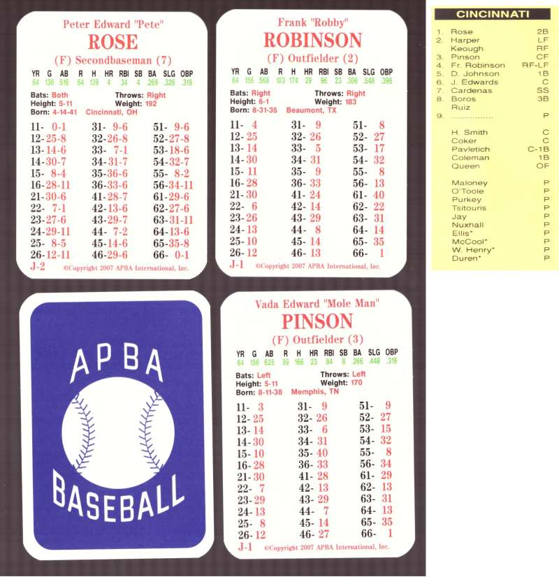 1964 APBA (RR Reprint) Season - CINCINNATI REDS Team Set (From 2OO7)