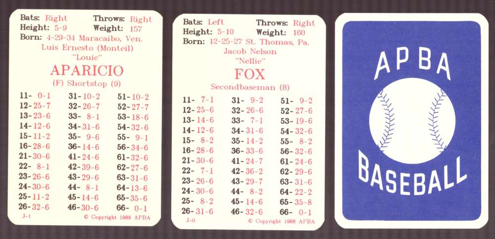 1961 APBA (Reprint) Season - CHICAGO WHITE SOX Team Set