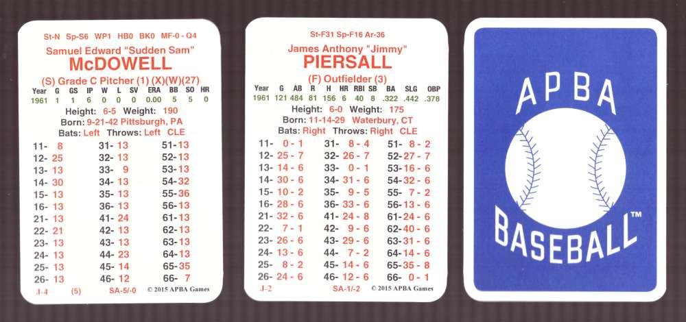 1961 APBA Season (RR from 2O15) - CLEVELAND INDIANS Team Set