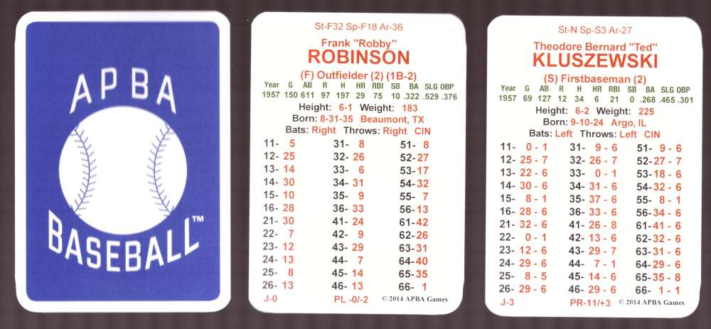 1957 APBA (RR Reprint) Season (Copyright 2O14) - CINCINNATI REDS Team Set