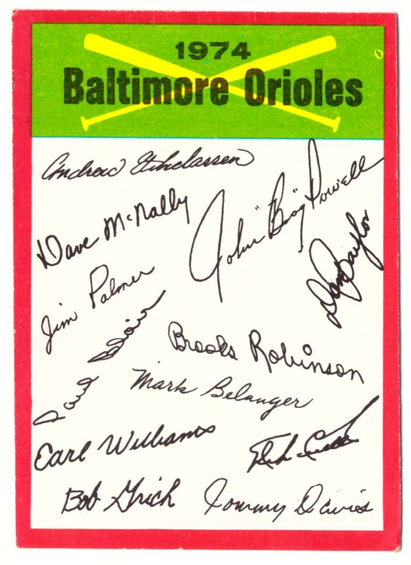 1974 Topps Team Checklist Card - BALTIMORE ORIOLES
