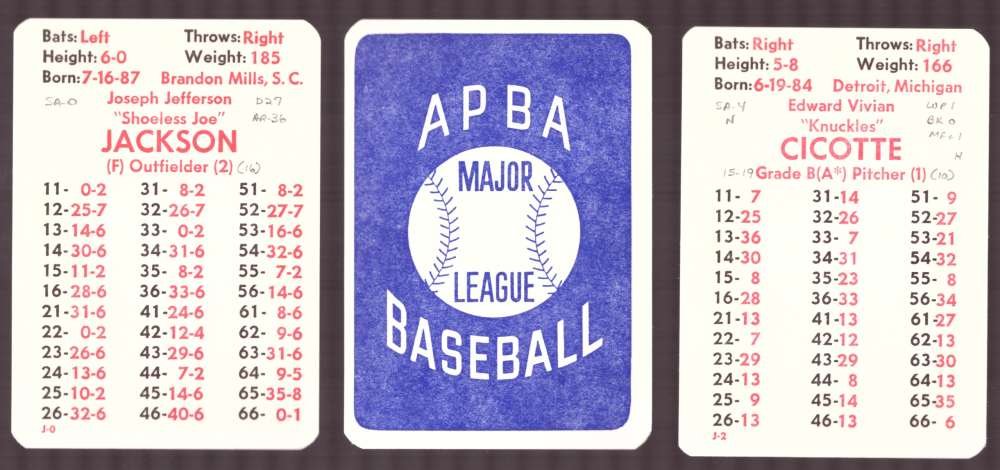 1916 APBA Season w/ master symbols written on - CHICAGO WHITE SOX Team Set