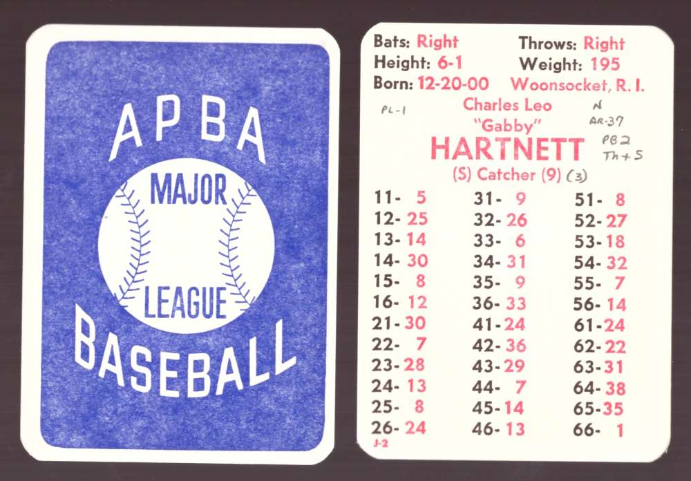 1934 APBA Season w/ master symbols written on - CHICAGO CUBS Team Set