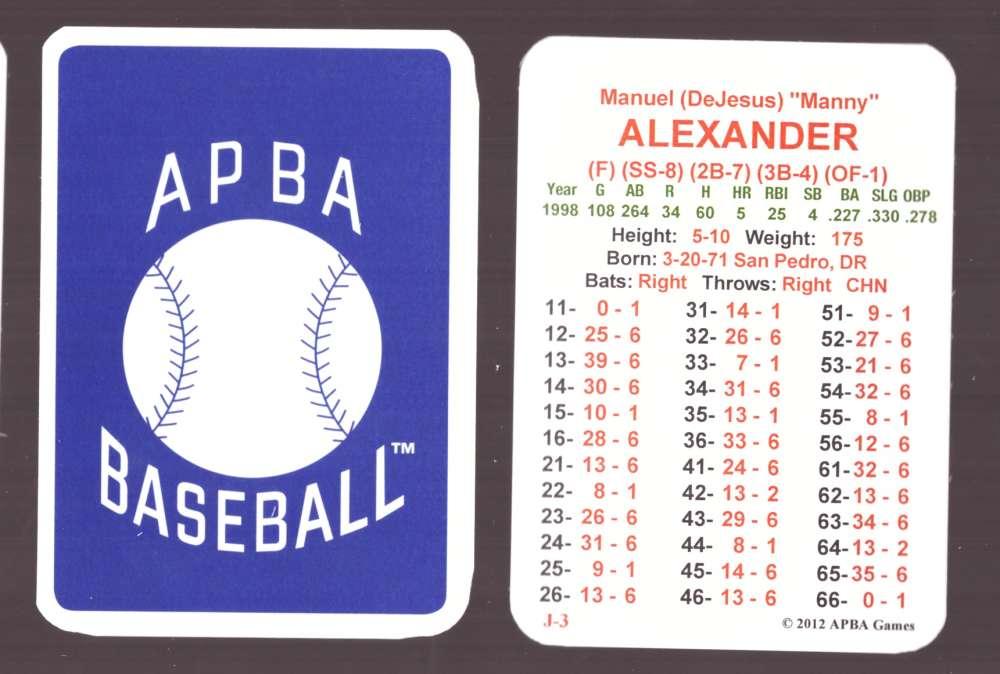 1998 APBA Extra Player Season (from 2O12) - CHICAGO CUBS Team Set