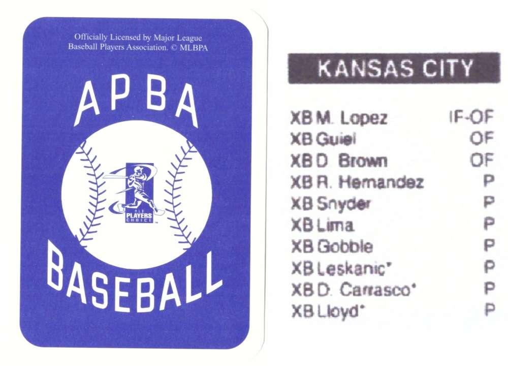 2003 APBA Season XB Player 10 cards - KANSAS CITY ROYALS Team Set