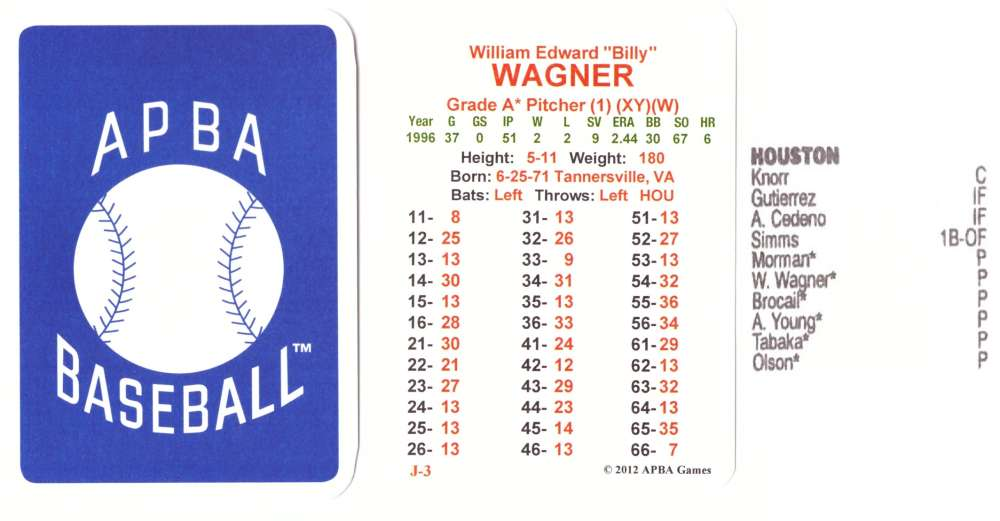 1996 APBA Season XB Player 10 card - HOUSTON ASTROS Team Set