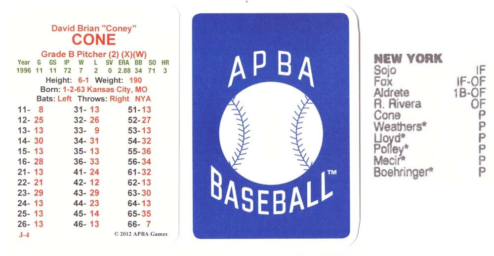 1996 APBA Season XB Player 10 card - NEW YORK YANKEES Team Set