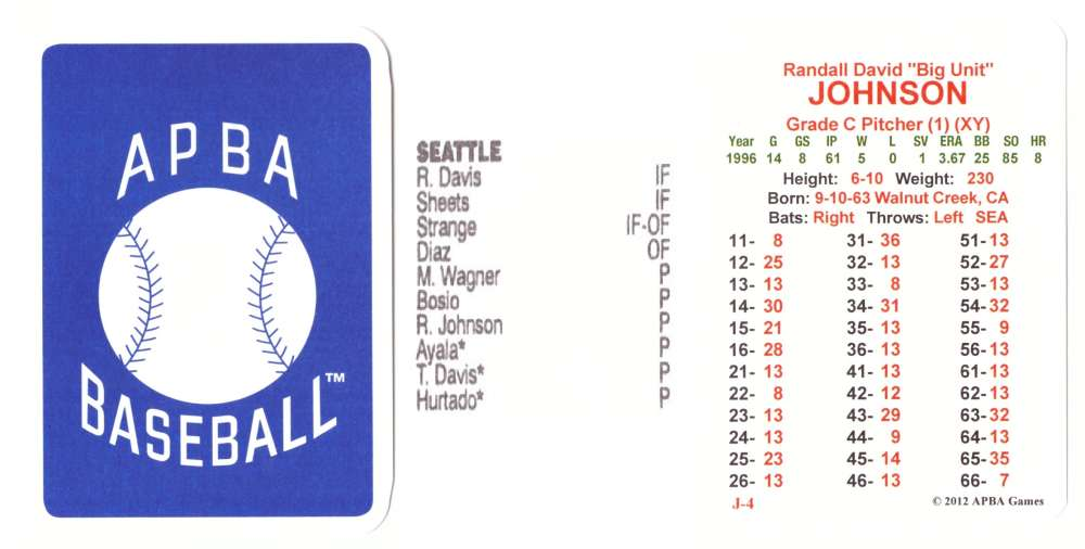 1996 APBA Season XB Player 10 card - SEATTLE MARINERS Team Set