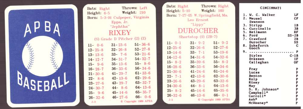 1930 APBA Reprint Season - CINCINNATI REDS Team Set