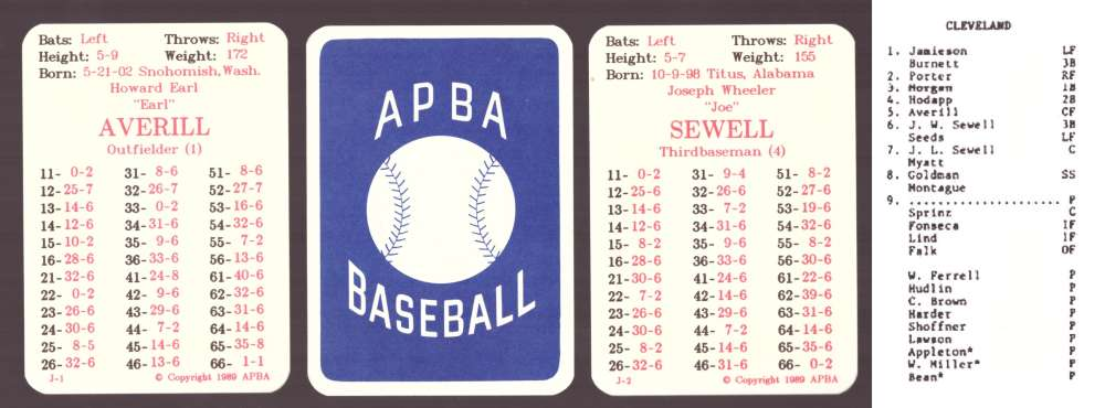 1930 APBA Reprint Season - CLEVELAND INDIANS Team Set