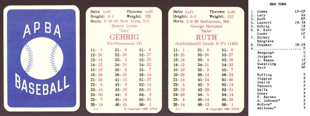 1930 APBA Reprint Season - NEW YORK YANKEES Team Set