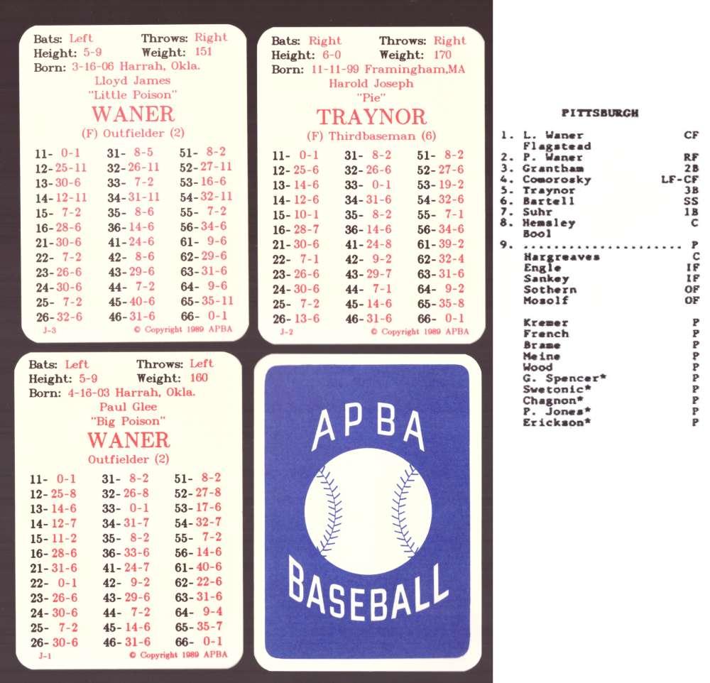 1930 APBA Reprint Season - PITTSBURGH PIRATES Team Set