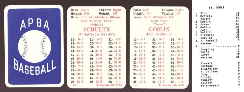 1930 APBA Reprint Season - ST LOUIS BROWNS (ORIOLES) Team Set